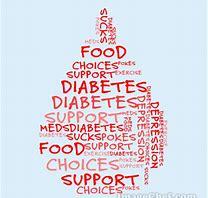Diabetes- Best FoodsFor…
