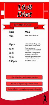 Image result for Intermittent Fasting Meal Plan