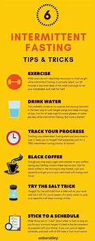 Image result for Intermittent Fasting Tips